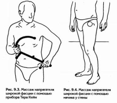 Воспаление фасции бедра лечение